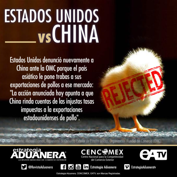 Estados Unidos vs China